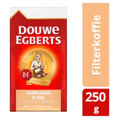 Douwe Egberts koffie of L'OR koffiecups